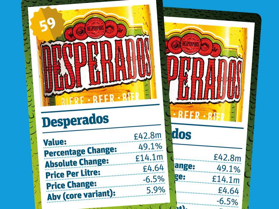 59 77 Desperados Britain S Biggest Alcohol Brands The Grocer