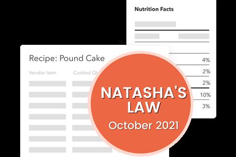 Natashas law image