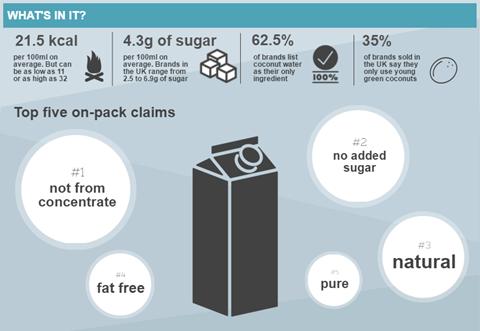 FSA probe finds widespread addition of undeclared sugar in