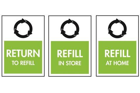 return and refill labels