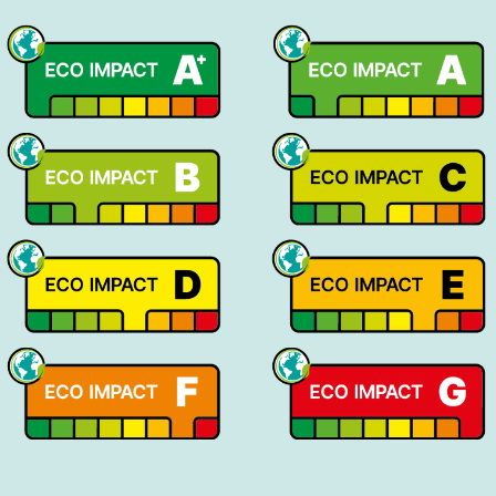 Foundation Earth eco labels