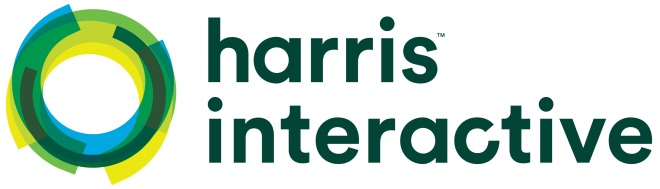 Harris Interactive new logo