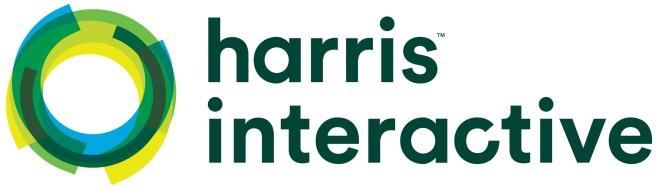 Harris Interactive new logo